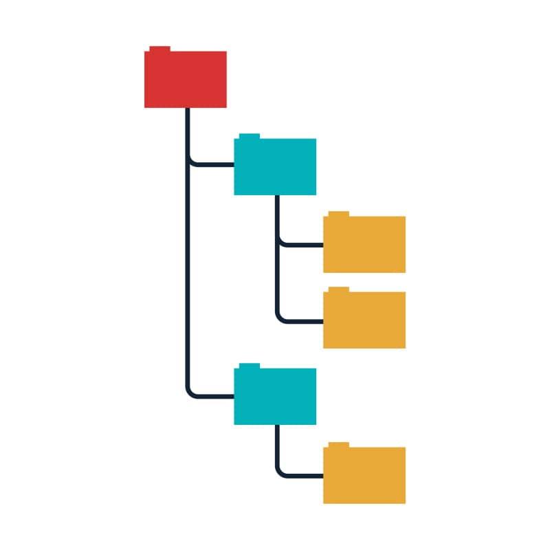 Schéma base de données hiérarchique